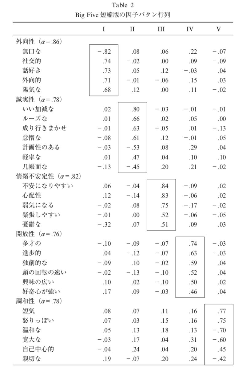 ファイブ テスト ビッグ ★【ビックファイブ プラス】