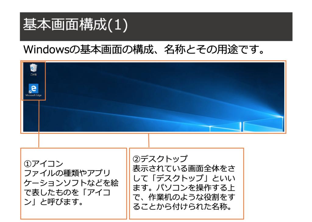 PCスキル研修 資料