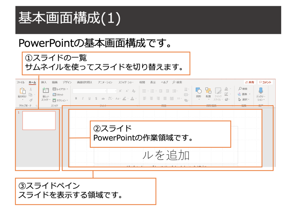 PowerPoint研修