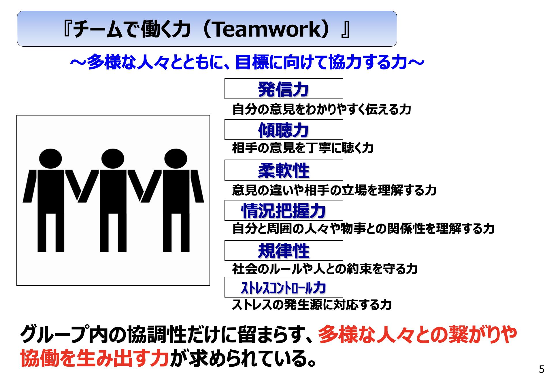 社会人基礎力 チームで働く力