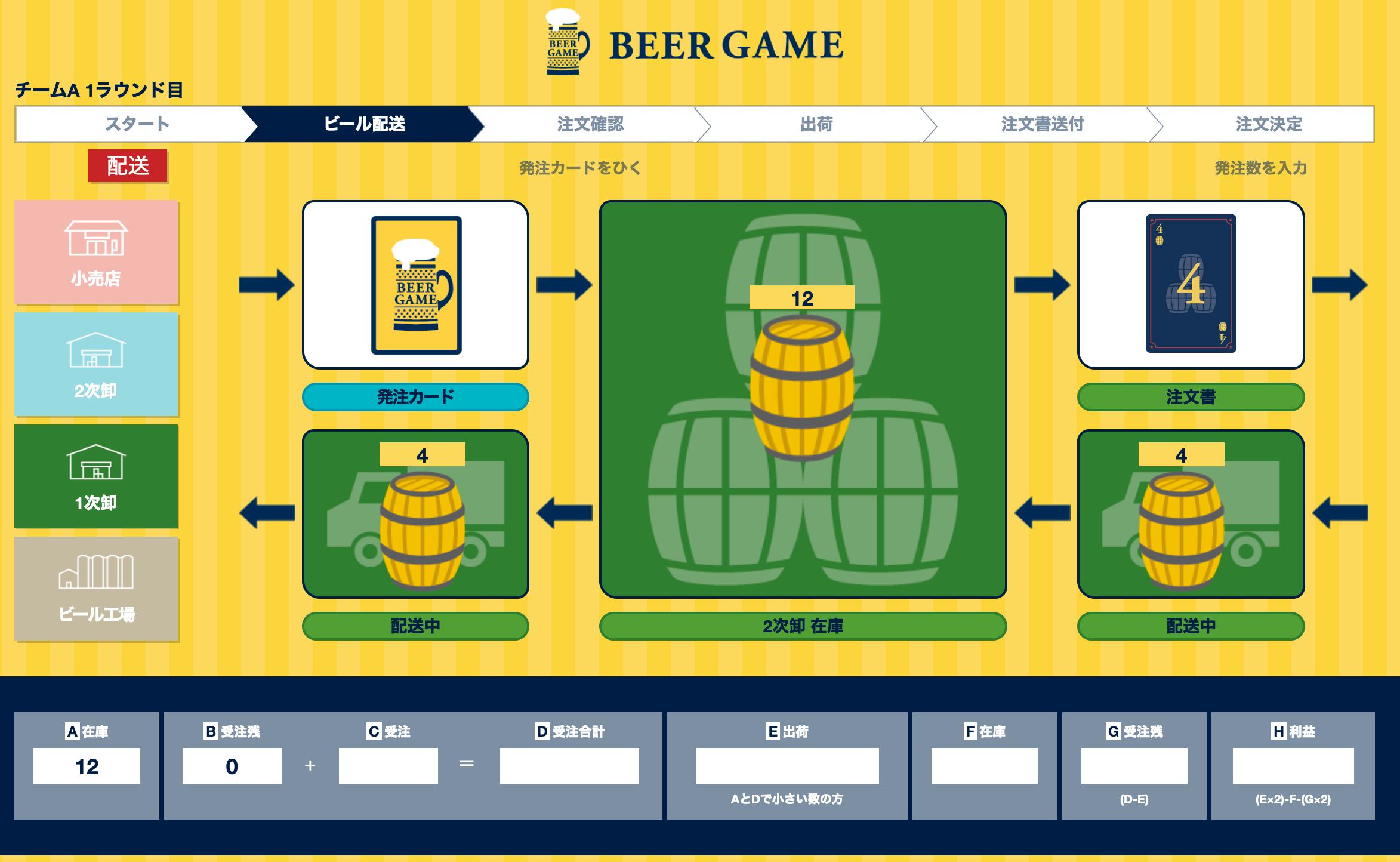 ビールゲームオンライン 一次卸