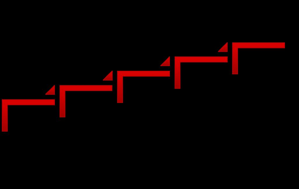 行動変容段階モデル
