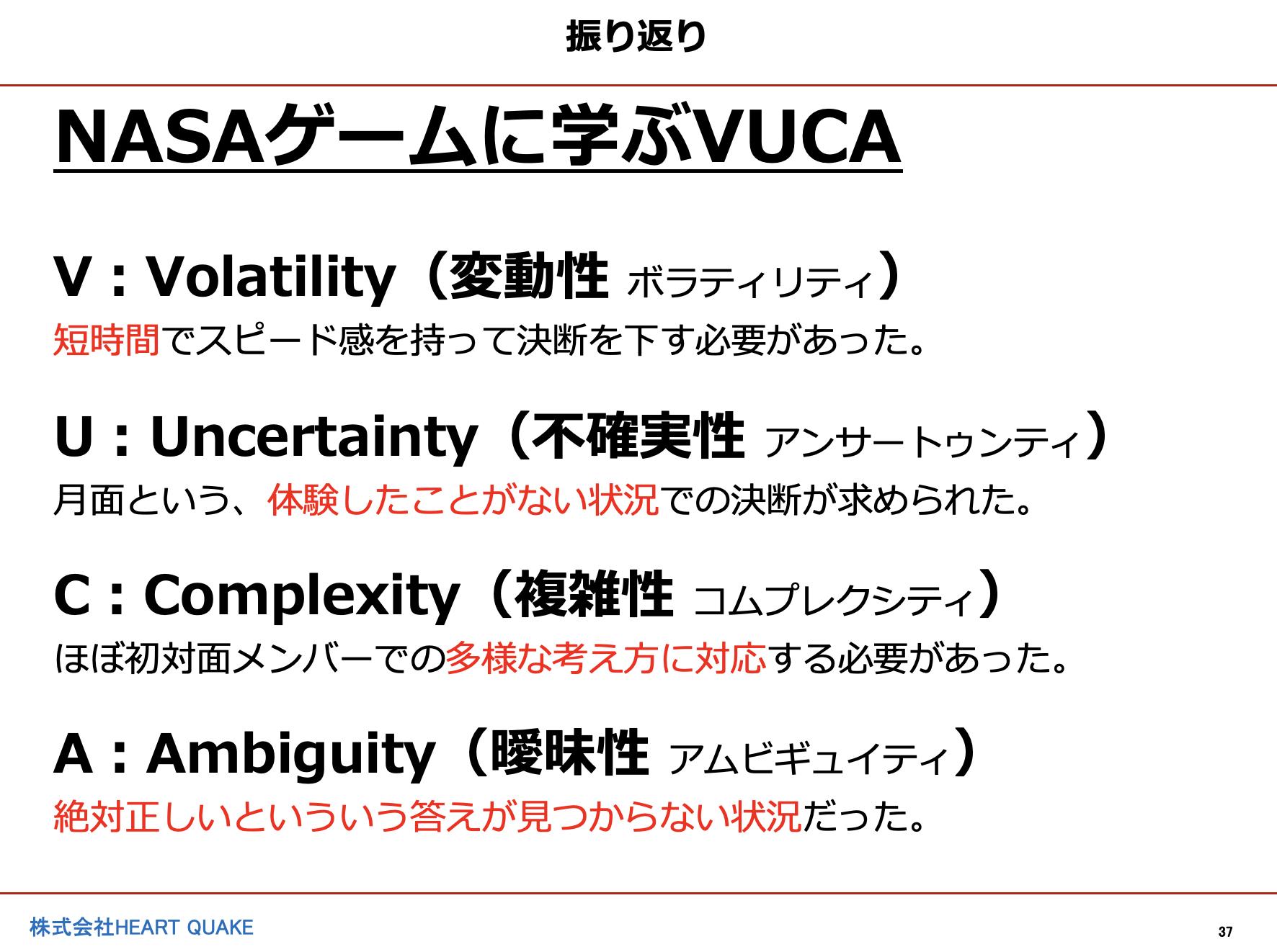 VUCA研修 体験型