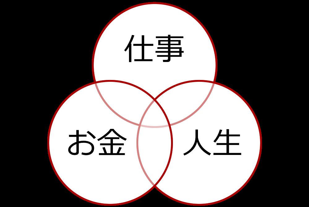 シニア キャリアデザイン研修