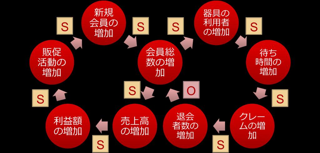 loop4