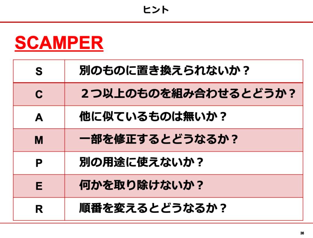 マシュマロ・チャレンジ SCAMPER